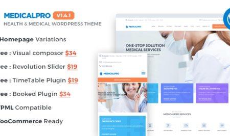 15+ Useful health medical wordpress themes